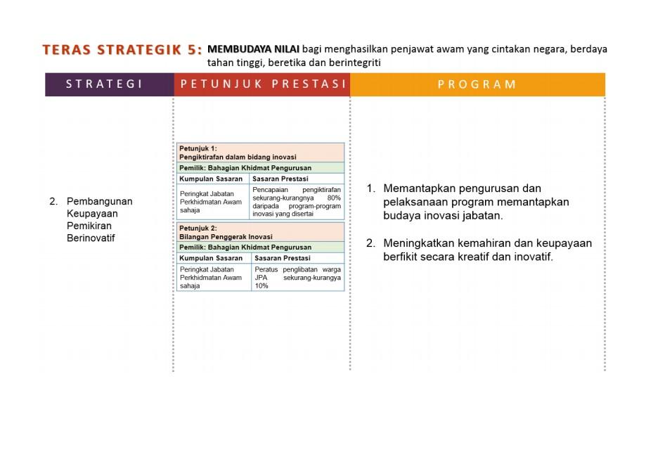 Pelan Strategik Jpa 2017 2020