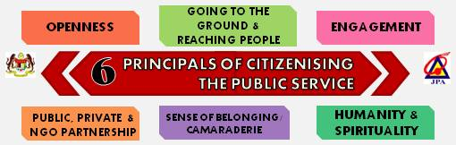 6 Principals Of Citizenising The Public Service